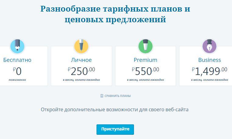 Бесплатный хостинг ru для сайта под wordpress профессиональный хостинг бесплатно